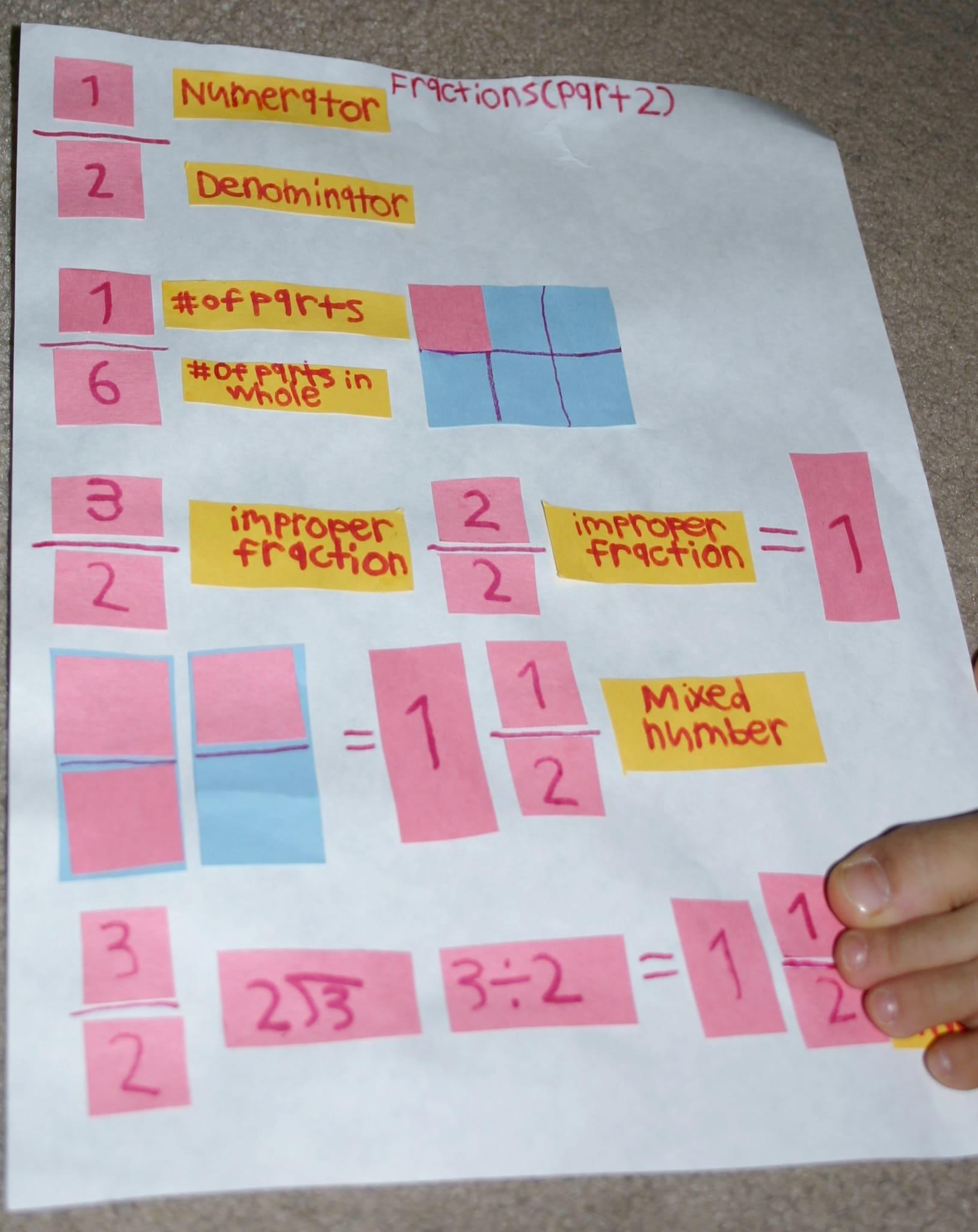 for improper fractions definition displaying 19 images for improper ...