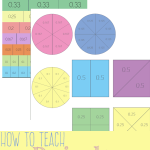 Math manipulative can help teach decimals to your visual learners