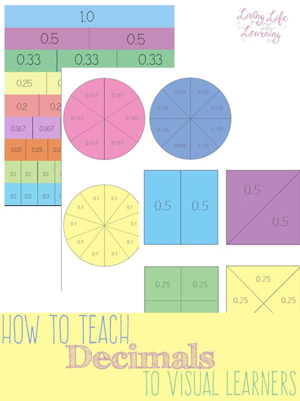 How to Teach Decimals to Visual Learners + Free Printable