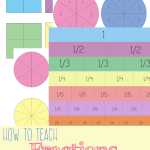 How to teach fractions to visual learners