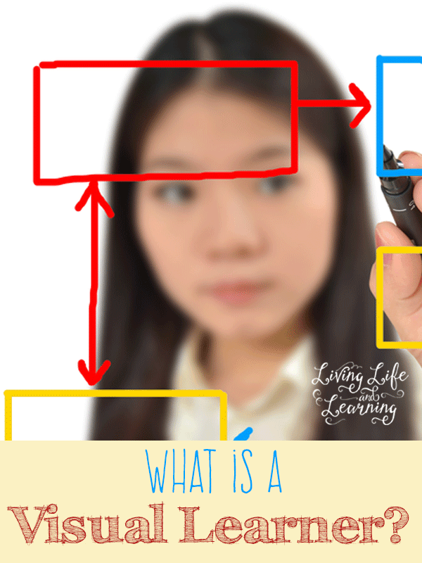 How do you know you have a visual learner?