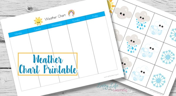 image regarding Weather Chart Printable called Weather conditions Chart Printable