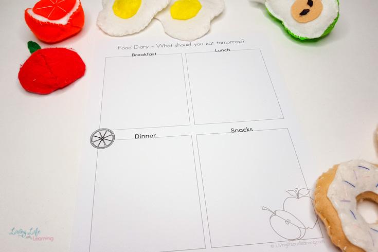 Healthy Eating Worksheet for kids