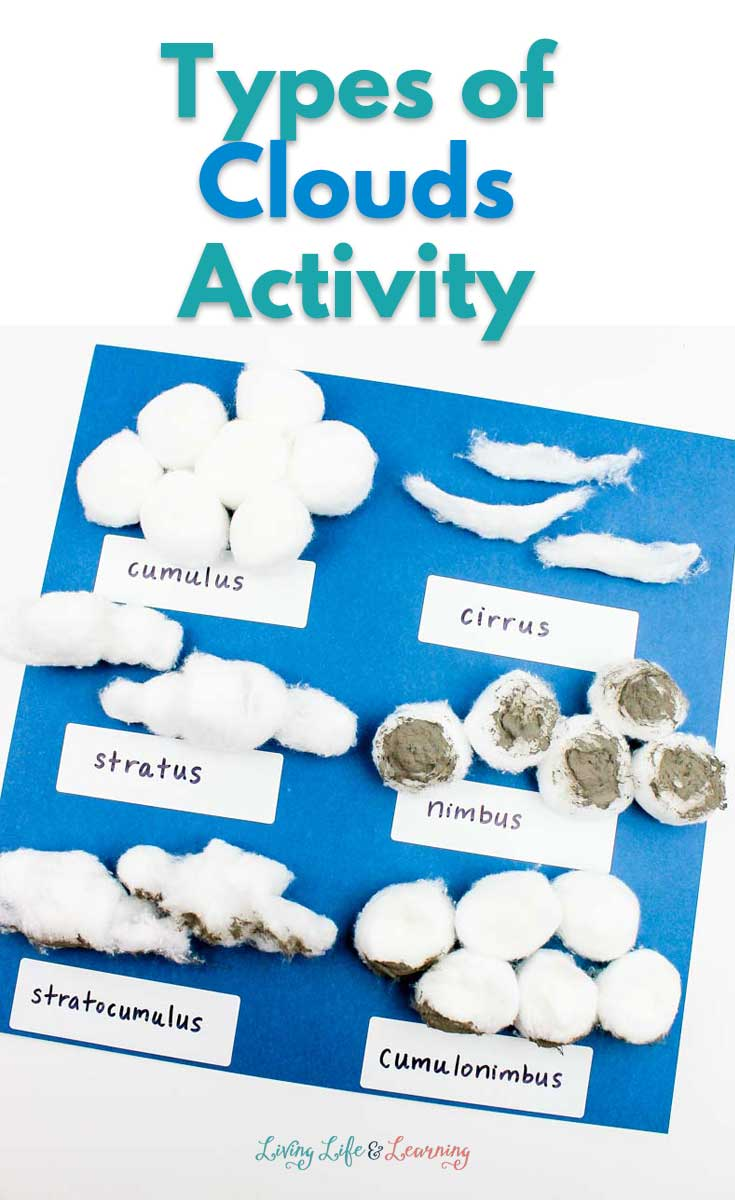 types of clouds activity for kids