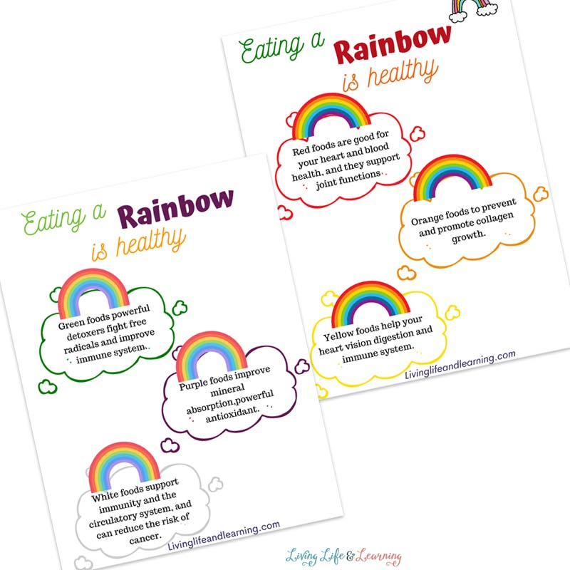 Learn about how different color foods can be part of a healthy diet with these eat a rainbow worksheets.
